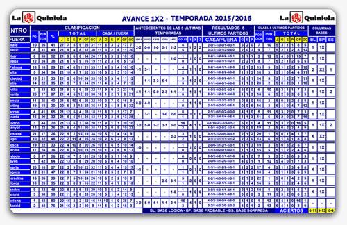 Avande 1X2 - Jornadas QUINIELA Temporada 2015-2016